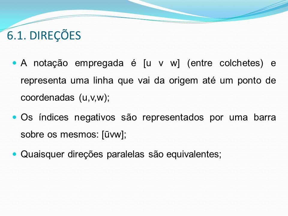 6.1. DIREÇÕES A notação empregada é [u v w] (entre colchetes) e representa uma linha que vai da origem até um ponto de coordenadas (u,v,w);
